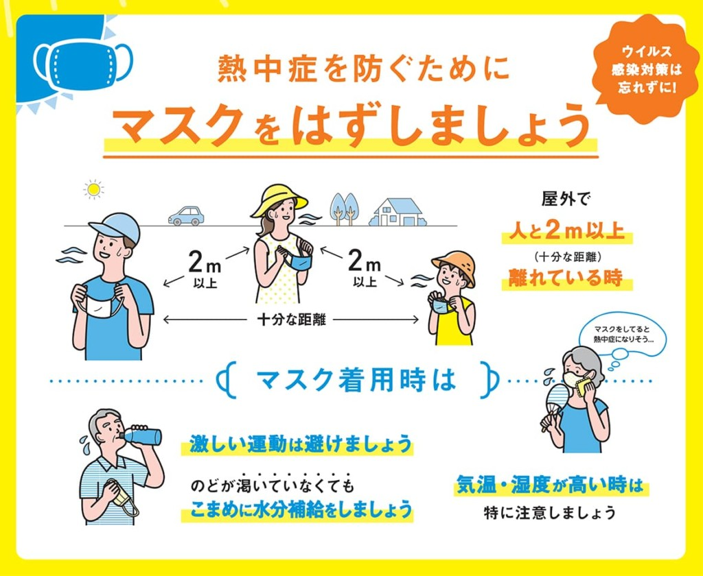 熱中症を防ぐため、マスクを外しましょう