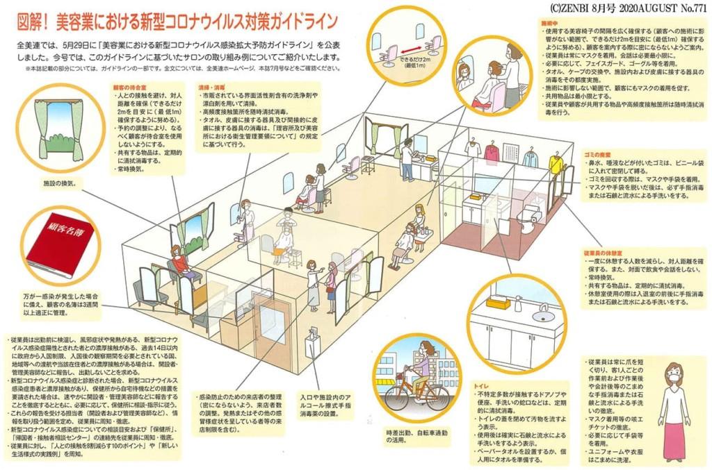 神奈川県 感染防止対策取組書の掲示と、LINEコロナお知らせシステム 1
